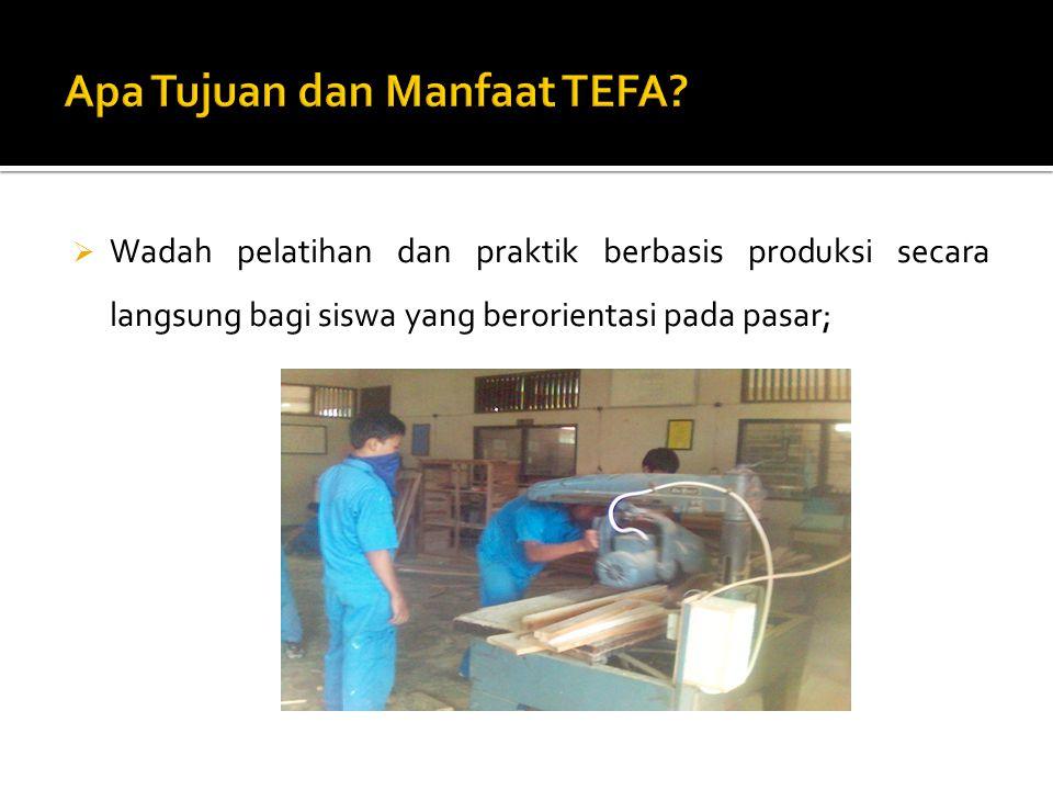  Wadah pelatihan dan praktik berbasis produksi secara langsung bagi siswa yang berorientasi pada pasar;