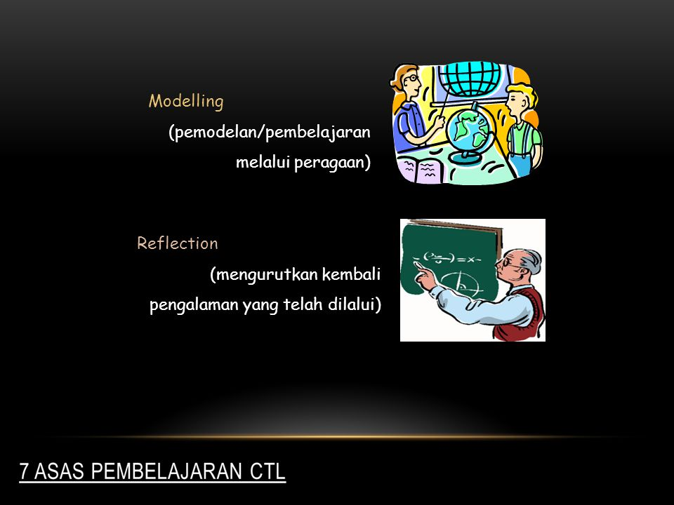 Reflection (mengurutkan kembali pengalaman yang telah dilalui) Modelling (pemodelan/pembelajaran melalui peragaan)