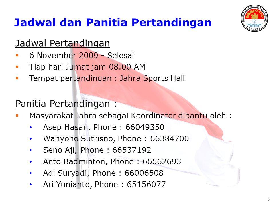Jadwal dan Panitia Pertandingan Jadwal Pertandingan  6 November 2009 - Selesai  Tiap hari Jumat jam 08.00 AM  Tempat pertandingan : Jahra Sports Ha