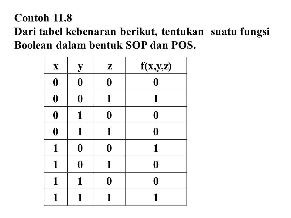 Contoh 11.8 Dari tabel kebenaran berikut, tentukan suatu fungsi Boolean dalam bentuk SOP dan POS. xyzf(x,y,z) 0000 0011 0100 0110 1001 1010 1100 1111