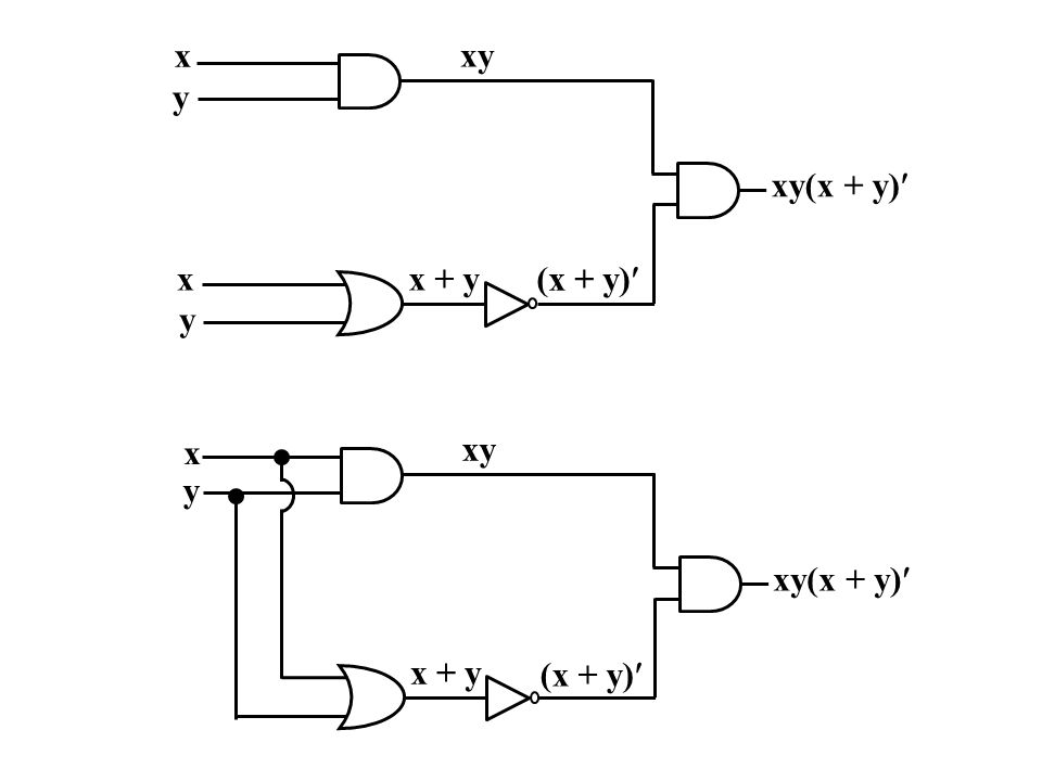 xy x y x + y (x + y) xy(x + y) xy x y x y x + y (x + y) xy(x + y)