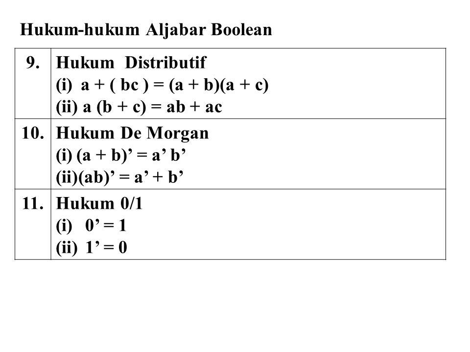 Hukum-hukum Aljabar Boolean 9.Hukum Distributif (i) a + ( bc ) = (a + b)(a + c) (ii) a (b + c) = ab + ac 10.Hukum De Morgan (i)(a + b)' = a' b' (ii)(a