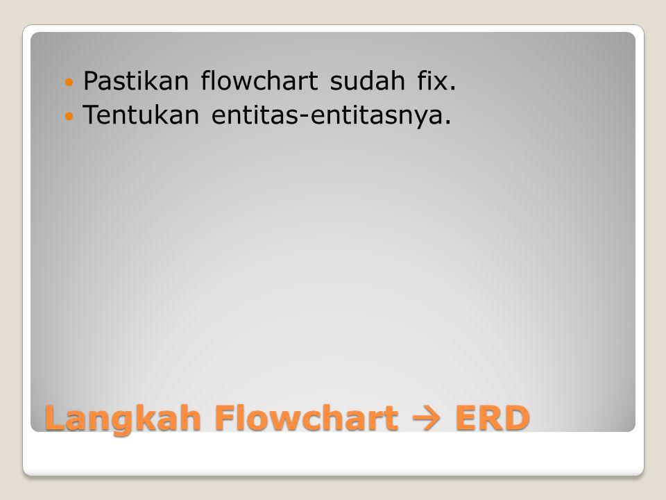 Langkah Flowchart  ERD Pastikan flowchart sudah fix. Tentukan entitas-entitasnya.
