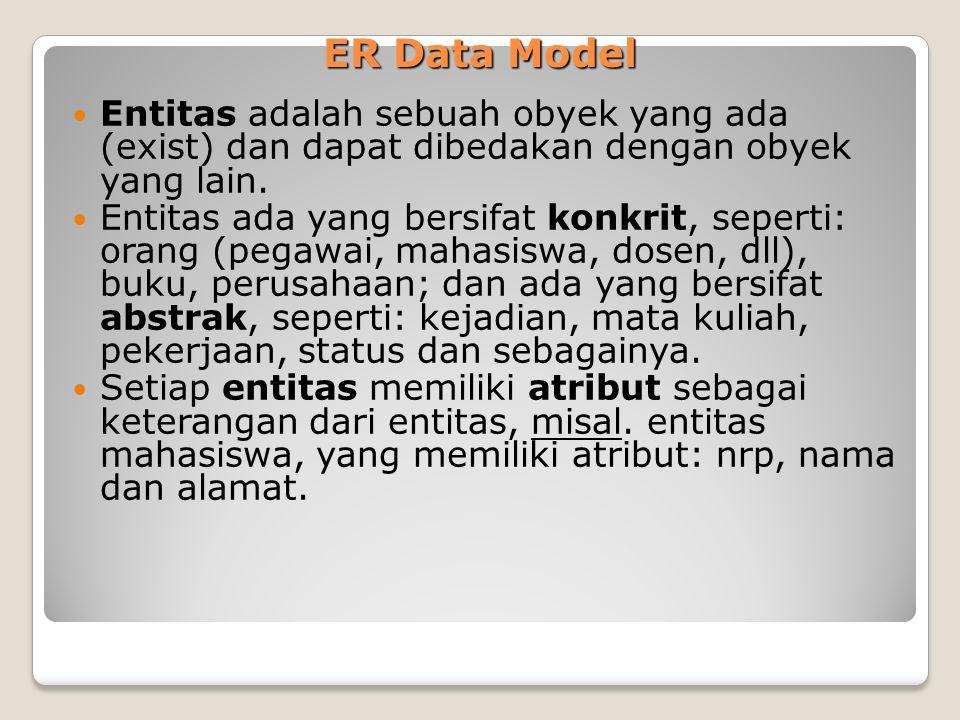 ER Data Model Entitas adalah sebuah obyek yang ada (exist) dan dapat dibedakan dengan obyek yang lain.