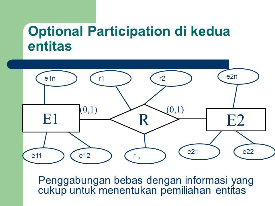 Optional Participation di kedua entitas E1 R E2 (0,1) e11e12 e21e22 e2n e1nr1 r n r2 Penggabungan bebas dengan informasi yang cukup untuk menentukan pemiliahan entitas