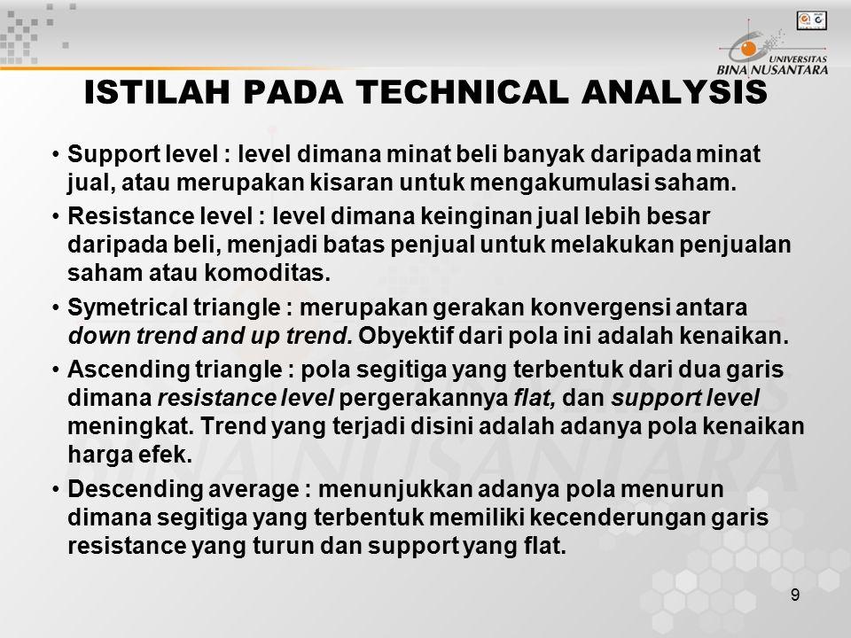 9 ISTILAH PADA TECHNICAL ANALYSIS Support level : level dimana minat beli banyak daripada minat jual, atau merupakan kisaran untuk mengakumulasi saham