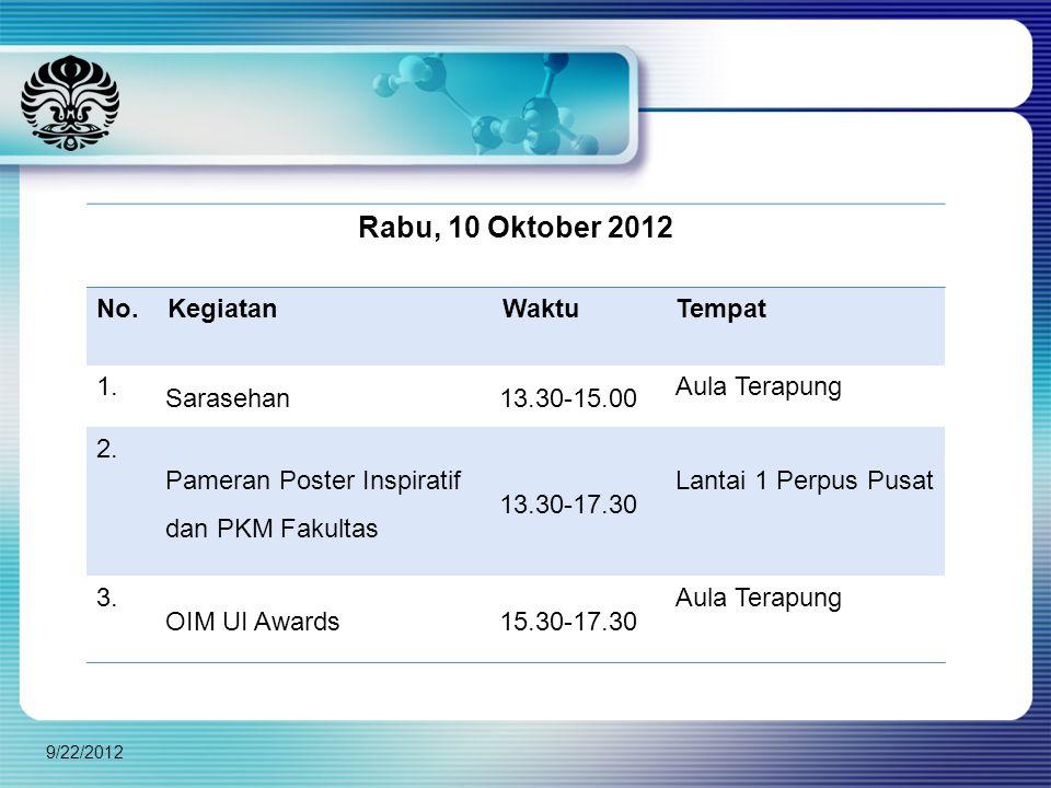 9/22/2012 Rabu, 10 Oktober 2012 No.KegiatanWaktuTempat 1.