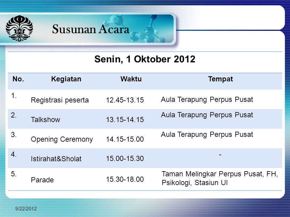 9/22/2012 Susunan Acara Senin, 1 Oktober 2012 No.KegiatanWaktuTempat 1. Registrasi peserta12.45-13.15 Aula Terapung Perpus Pusat 2. Talkshow13.15-14.1