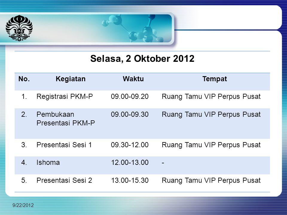 9/22/2012 Selasa, 2 Oktober 2012 No.KegiatanWaktuTempat 1.Registrasi PKM-P09.00-09.20Ruang Tamu VIP Perpus Pusat 2.Pembukaan Presentasi PKM-P 09.00-09