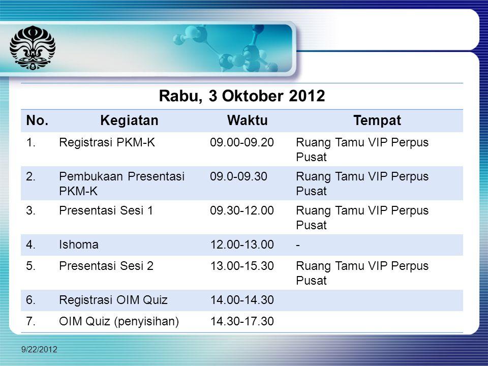 9/22/2012 Rabu, 3 Oktober 2012 No.KegiatanWaktuTempat 1.Registrasi PKM-K09.00-09.20Ruang Tamu VIP Perpus Pusat 2.Pembukaan Presentasi PKM-K 09.0-09.30