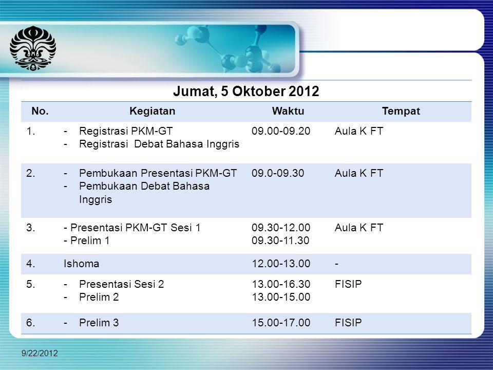9/22/2012 Jumat, 5 Oktober 2012 No.KegiatanWaktuTempat 1.-Registrasi PKM-GT -Registrasi Debat Bahasa Inggris 09.00-09.20Aula K FT 2.-Pembukaan Presentasi PKM-GT -Pembukaan Debat Bahasa Inggris 09.0-09.30Aula K FT 3.- Presentasi PKM-GT Sesi 1 - Prelim 1 09.30-12.00 09.30-11.30 Aula K FT 4.Ishoma12.00-13.00- 5.-Presentasi Sesi 2 -Prelim 2 13.00-16.30 13.00-15.00 FISIP 6.-Prelim 315.00-17.00FISIP