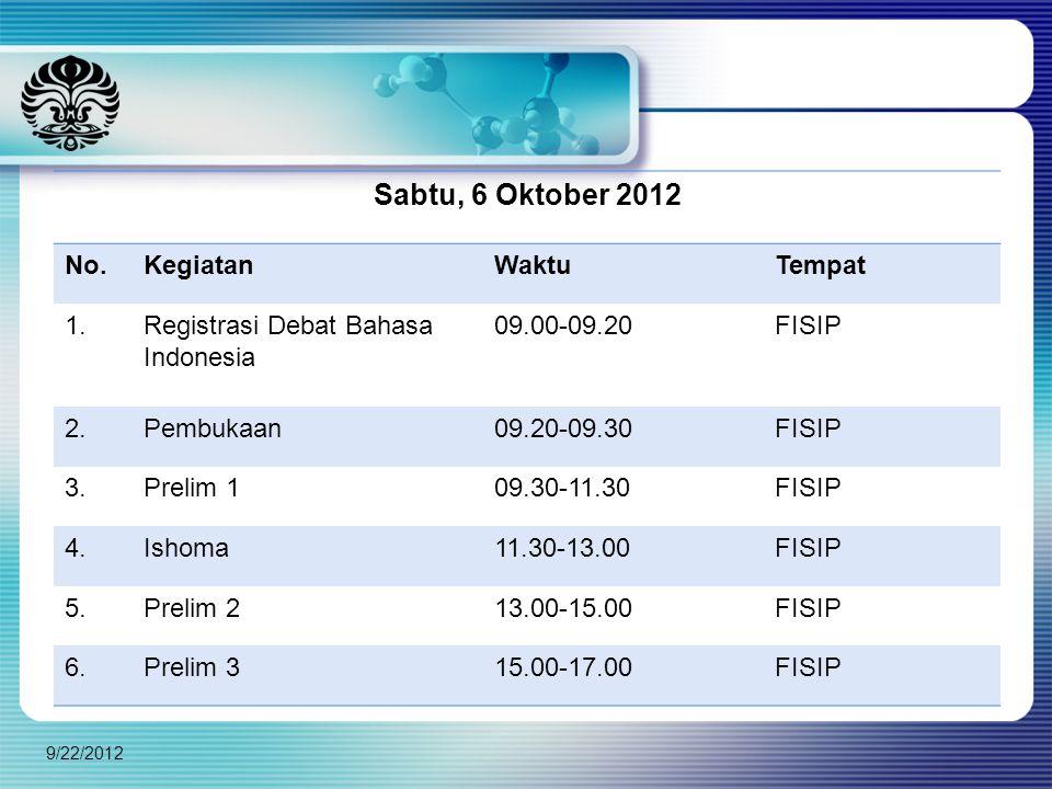 9/22/2012 Sabtu, 6 Oktober 2012 No.KegiatanWaktuTempat 1.Registrasi Debat Bahasa Indonesia 09.00-09.20FISIP 2.Pembukaan09.20-09.30FISIP 3.Prelim 109.30-11.30FISIP 4.Ishoma11.30-13.00FISIP 5.Prelim 213.00-15.00FISIP 6.Prelim 315.00-17.00FISIP
