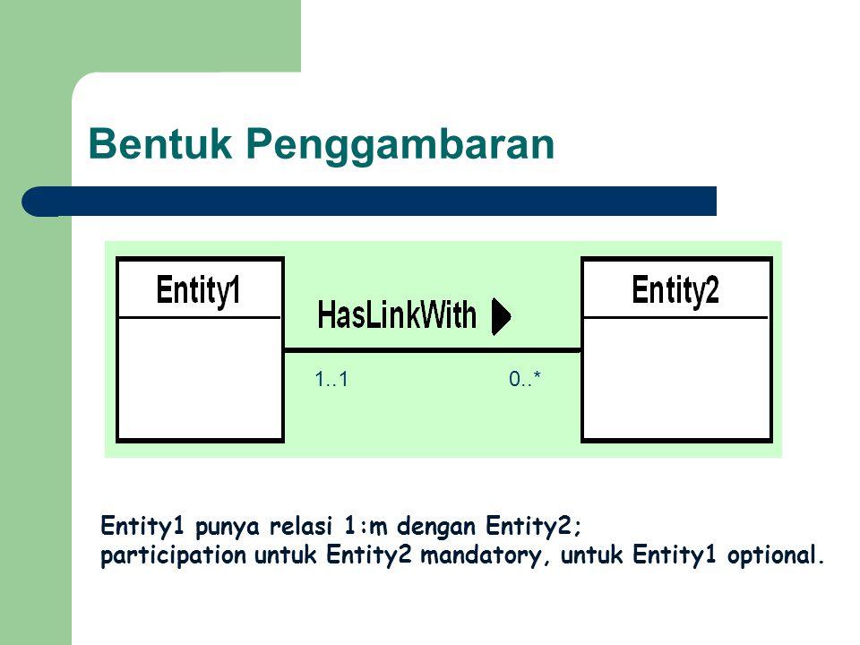 Bentuk Penggambaran 1..10..* Entity1 punya relasi 1:m dengan Entity2; participation untuk Entity2 mandatory, untuk Entity1 optional.
