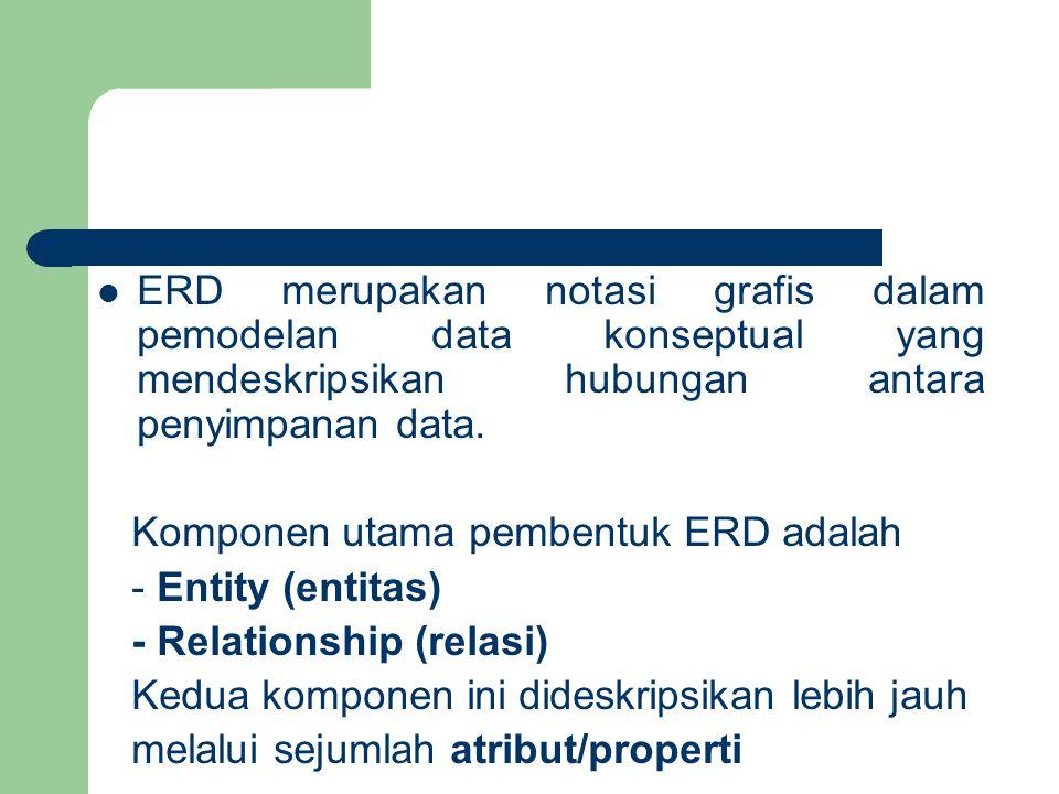ERD merupakan notasi grafis dalam pemodelan data konseptual yang mendeskripsikan hubungan antara penyimpanan data. Komponen utama pembentuk ERD adalah