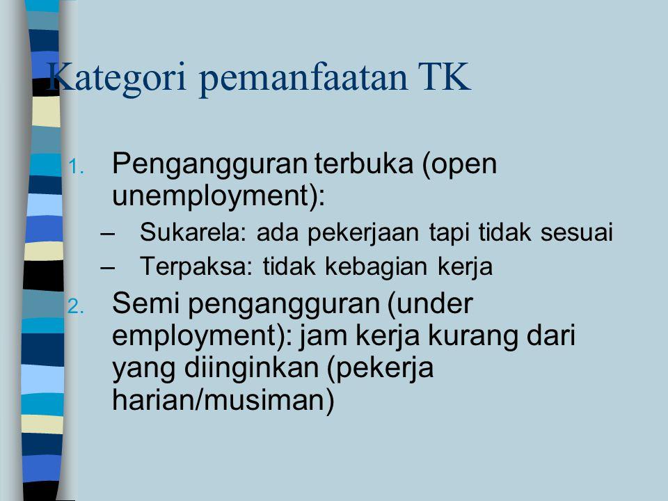 Kategori pemanfaatan TK 1.