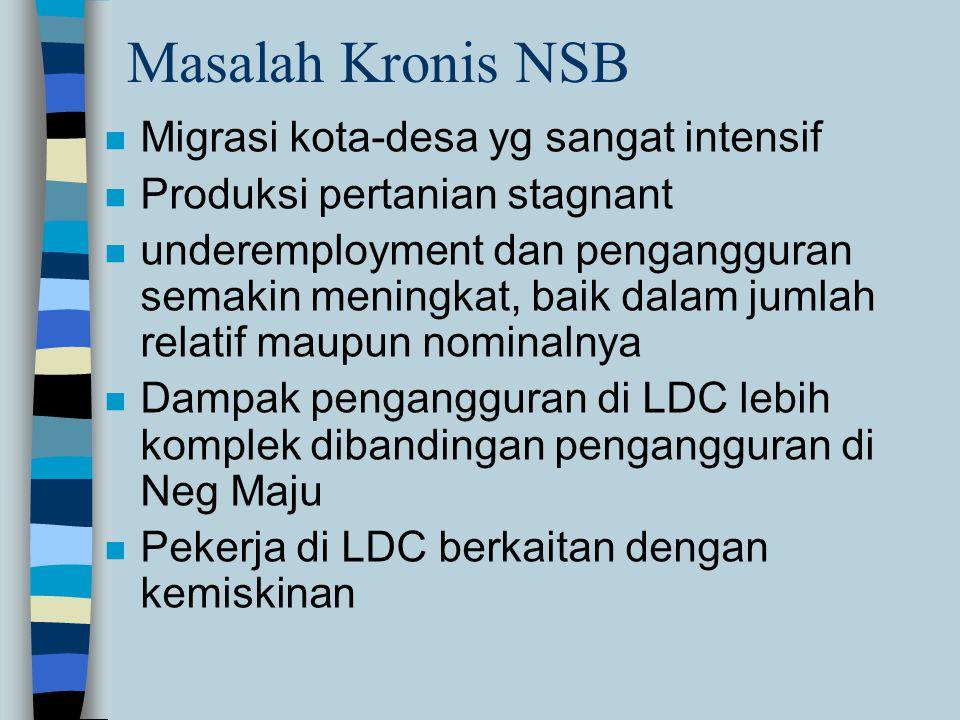 Masalah Kronis NSB n Migrasi kota-desa yg sangat intensif n Produksi pertanian stagnant n underemployment dan pengangguran semakin meningkat, baik dalam jumlah relatif maupun nominalnya n Dampak pengangguran di LDC lebih komplek dibandingan pengangguran di Neg Maju n Pekerja di LDC berkaitan dengan kemiskinan