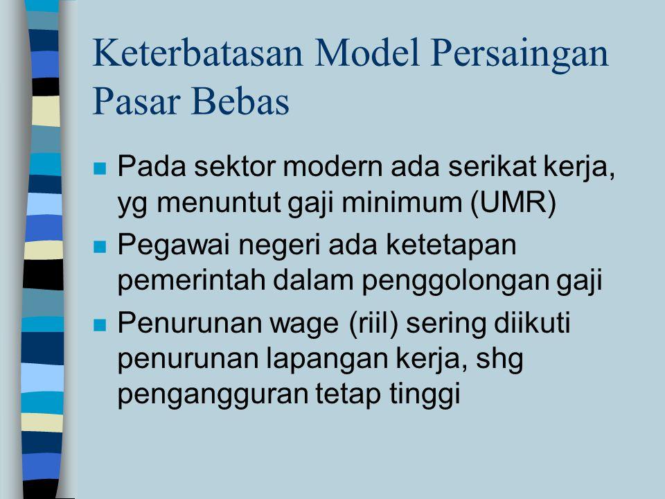 Keterbatasan Model Persaingan Pasar Bebas n Pada sektor modern ada serikat kerja, yg menuntut gaji minimum (UMR) n Pegawai negeri ada ketetapan pemerintah dalam penggolongan gaji n Penurunan wage (riil) sering diikuti penurunan lapangan kerja, shg pengangguran tetap tinggi