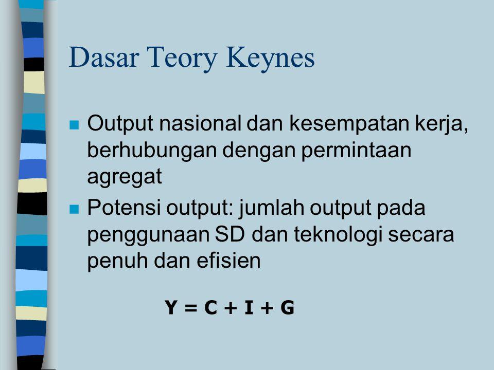 Dasar Teory Keynes n Output nasional dan kesempatan kerja, berhubungan dengan permintaan agregat n Potensi output: jumlah output pada penggunaan SD dan teknologi secara penuh dan efisien Y = C + I + G