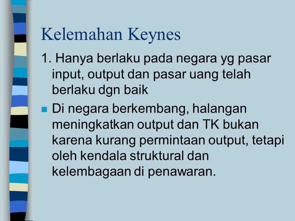 Kelemahan Keynes 1. Hanya berlaku pada negara yg pasar input, output dan pasar uang telah berlaku dgn baik n Di negara berkembang, halangan meningkatk