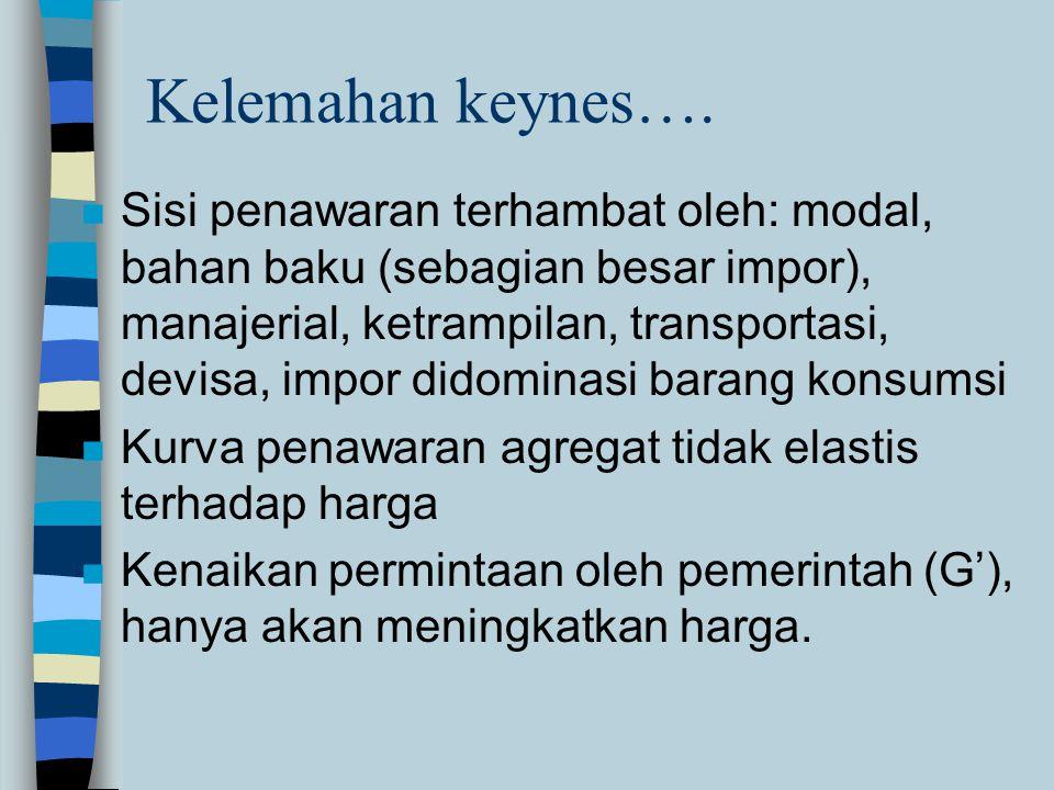 Kelemahan keynes…. n Sisi penawaran terhambat oleh: modal, bahan baku (sebagian besar impor), manajerial, ketrampilan, transportasi, devisa, impor did