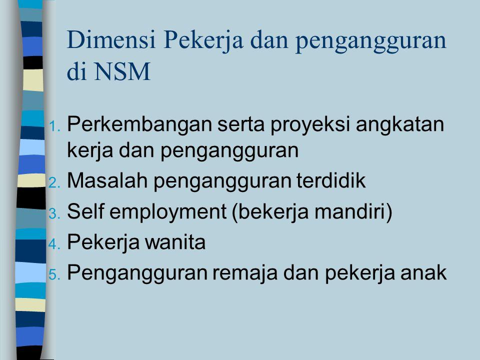 1.Perkembangan serta proyeksi angkatan kerja dan pengangguran 2.