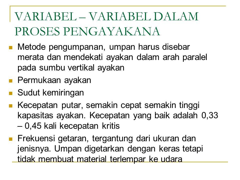 VARIABEL – VARIABEL DALAM PROSES PENGAYAKANA Metode pengumpanan, umpan harus disebar merata dan mendekati ayakan dalam arah paralel pada sumbu vertika