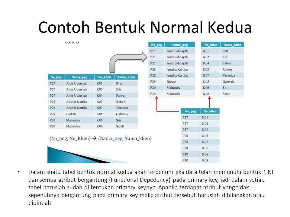 Contoh Bentuk Normal Kedua Dalam suatu tabel bentuk normal kedua akan terpenuhi jika data telah memenuhi bentuk 1 NF dan semua atribut bergantung (Functional Depedency) pada primary key, jadi dalam setiap tabel haruslah sudah di tentukan primary keynya.