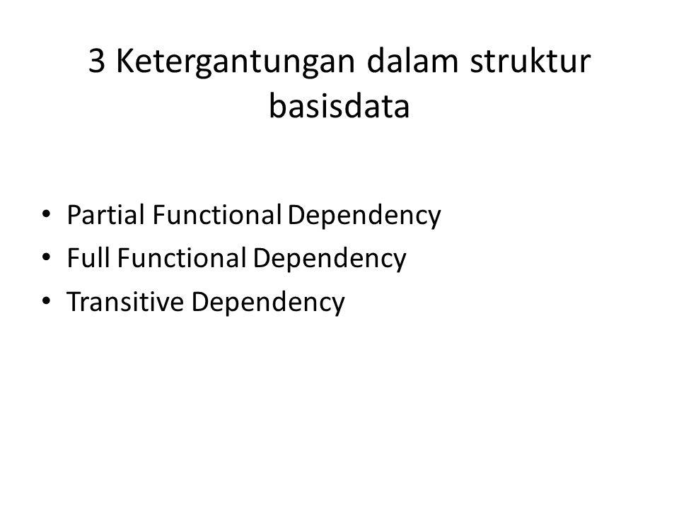 3 Ketergantungan dalam struktur basisdata Partial Functional Dependency Full Functional Dependency Transitive Dependency