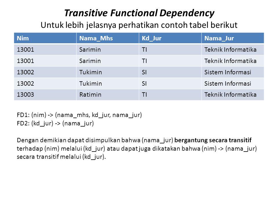 Transitive Functional Dependency Untuk lebih jelasnya perhatikan contoh tabel berikut NimNama_MhsKd_JurNama_Jur 13001SariminTITeknik Informatika 13001SariminTITeknik Informatika 13002TukiminSISistem Informasi 13002TukiminSISistem Informasi 13003RatiminTITeknik Informatika FD1: (nim) -> (nama_mhs, kd_jur, nama_jur) FD2: (kd_jur) -> (nama_jur) Dengan demikian dapat disimpulkan bahwa (nama_jur) bergantung secara transitif terhadap (nim) melalui (kd_jur) atau dapat juga dikatakan bahwa (nim) -> (nama_jur) secara transitif melalui (kd_jur).