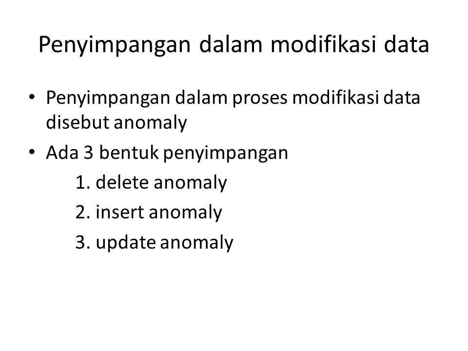 Penyimpangan dalam modifikasi data Penyimpangan dalam proses modifikasi data disebut anomaly Ada 3 bentuk penyimpangan 1. delete anomaly 2. insert ano