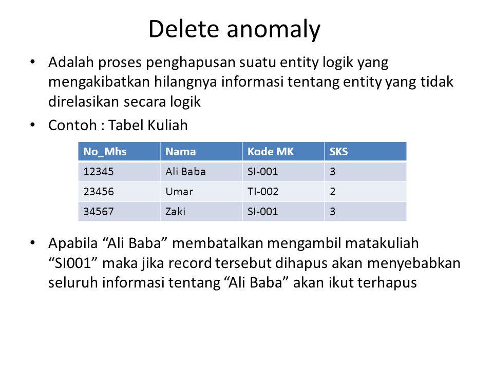 Delete anomaly Adalah proses penghapusan suatu entity logik yang mengakibatkan hilangnya informasi tentang entity yang tidak direlasikan secara logik
