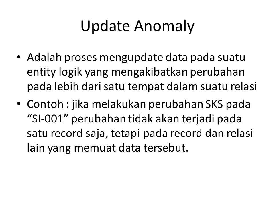 Update Anomaly Adalah proses mengupdate data pada suatu entity logik yang mengakibatkan perubahan pada lebih dari satu tempat dalam suatu relasi Contoh : jika melakukan perubahan SKS pada SI-001 perubahan tidak akan terjadi pada satu record saja, tetapi pada record dan relasi lain yang memuat data tersebut.