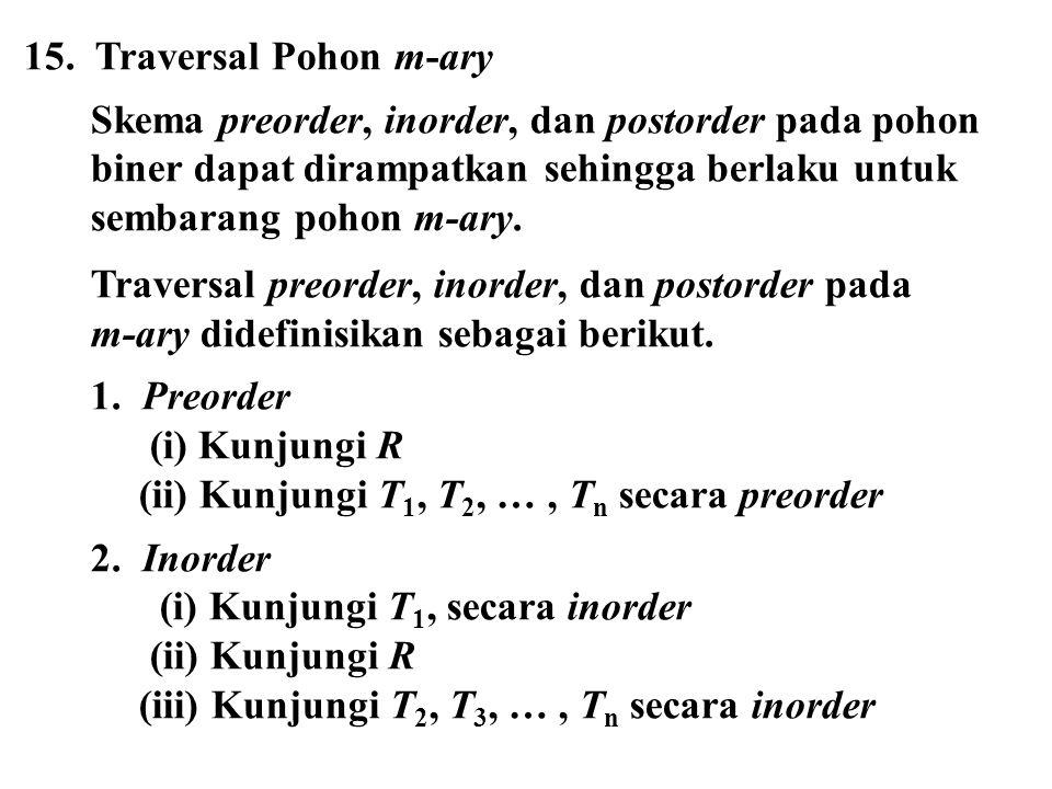15. Traversal Pohon m-ary Skema preorder, inorder, dan postorder pada pohon biner dapat dirampatkan sehingga berlaku untuk sembarang pohon m-ary. Trav