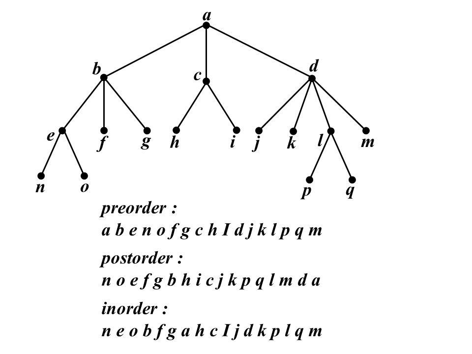 a d b c k l i j f g h e n o m q p preorder : a b e n o f g c h I d j k l p q m postorder : n o e f g b h i c j k p q l m d a inorder : n e o b f g a h