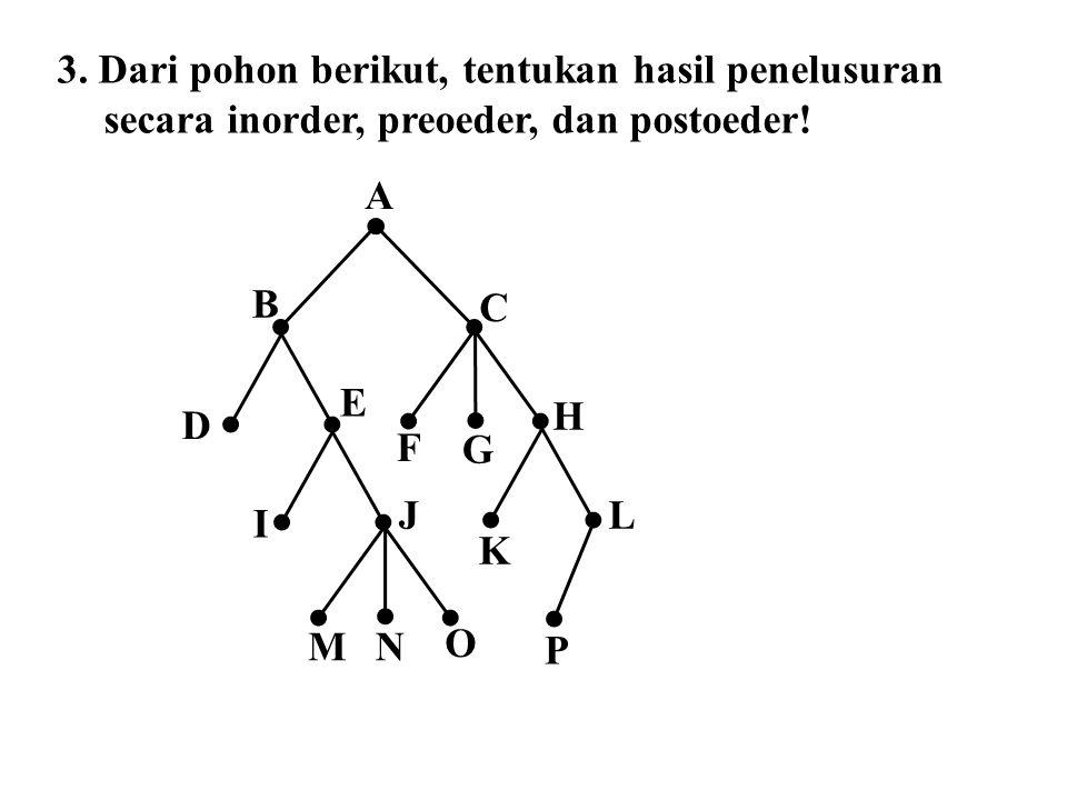 3. Dari pohon berikut, tentukan hasil penelusuran secara inorder, preoeder, dan postoeder! A F G B D E C I H J K P O NM L