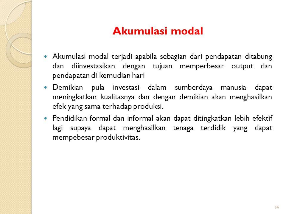 Akumulasi modal Akumulasi modal terjadi apabila sebagian dari pendapatan ditabung dan diinvestasikan dengan tujuan memperbesar output dan pendapatan d