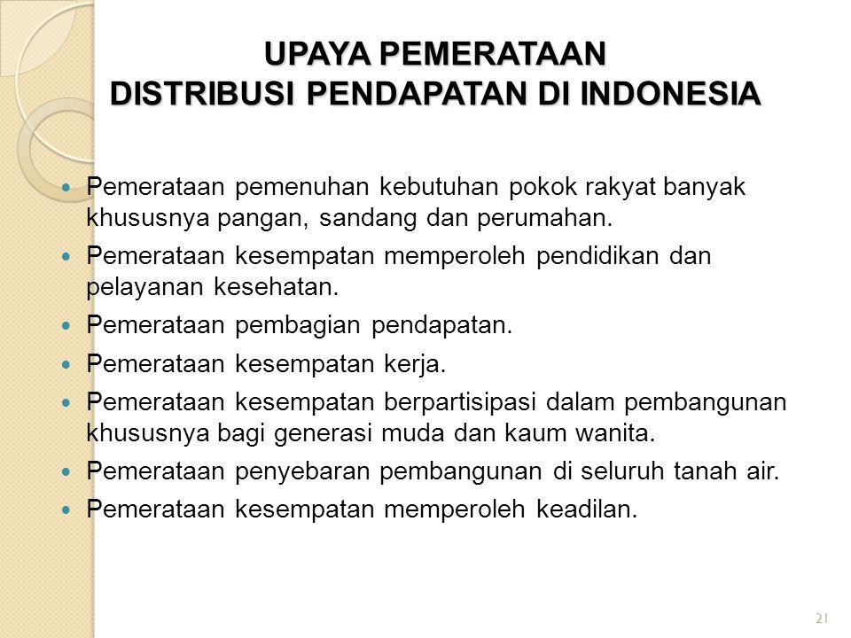 UPAYA PEMERATAAN DISTRIBUSI PENDAPATAN DI INDONESIA Pemerataan pemenuhan kebutuhan pokok rakyat banyak khususnya pangan, sandang dan perumahan. Pemera
