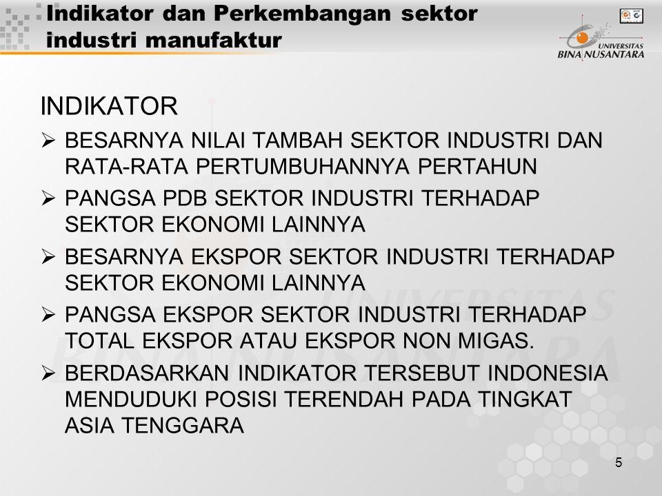 5 Indikator dan Perkembangan sektor industri manufaktur INDIKATOR  BESARNYA NILAI TAMBAH SEKTOR INDUSTRI DAN RATA-RATA PERTUMBUHANNYA PERTAHUN  PANGSA PDB SEKTOR INDUSTRI TERHADAP SEKTOR EKONOMI LAINNYA  BESARNYA EKSPOR SEKTOR INDUSTRI TERHADAP SEKTOR EKONOMI LAINNYA  PANGSA EKSPOR SEKTOR INDUSTRI TERHADAP TOTAL EKSPOR ATAU EKSPOR NON MIGAS.