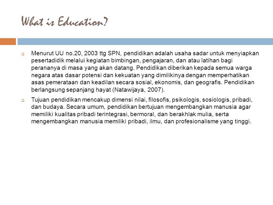 Komponen2 Utama Pendidikan (Sukmadinata, 2008) Lingkungan Alam,sosial,budaya,politik,pekonomi,religi Pendidik Pesertadidik Interaksi Pendidikan Isi Proses Evaluasi Kurikulum Tujuan pendidikan