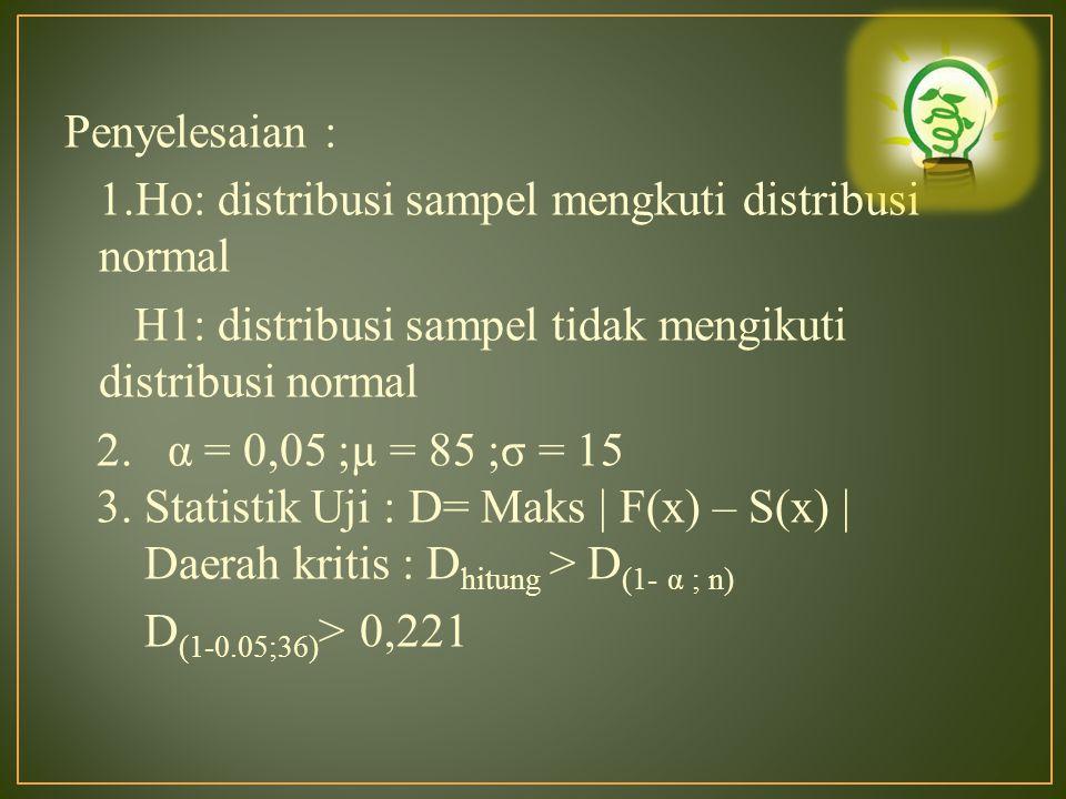 Penyelesaian : 1.Ho: distribusi sampel mengkuti distribusi normal H1: distribusi sampel tidak mengikuti distribusi normal 2. α = 0,05 ;µ = 85 ;σ = 15