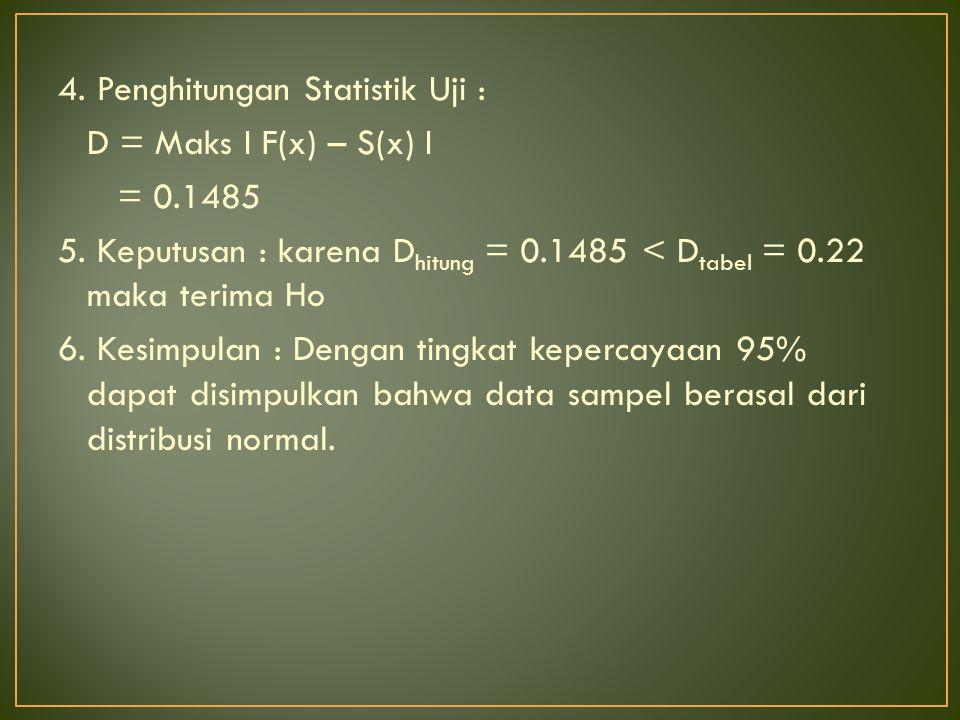 4. Penghitungan Statistik Uji : D = Maks I F(x) – S(x) I = 0.1485 5. Keputusan : karena D hitung = 0.1485 < D tabel = 0.22 maka terima Ho 6. Kesimpula