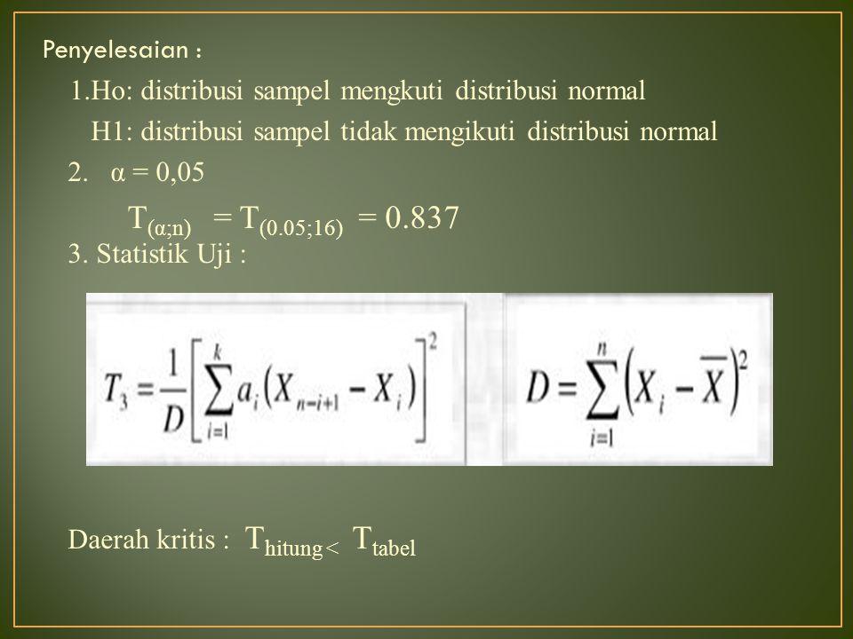 Penyelesaian : 1.Ho: distribusi sampel mengkuti distribusi normal H1: distribusi sampel tidak mengikuti distribusi normal 2. α = 0,05 T (α;n) = T (0.0