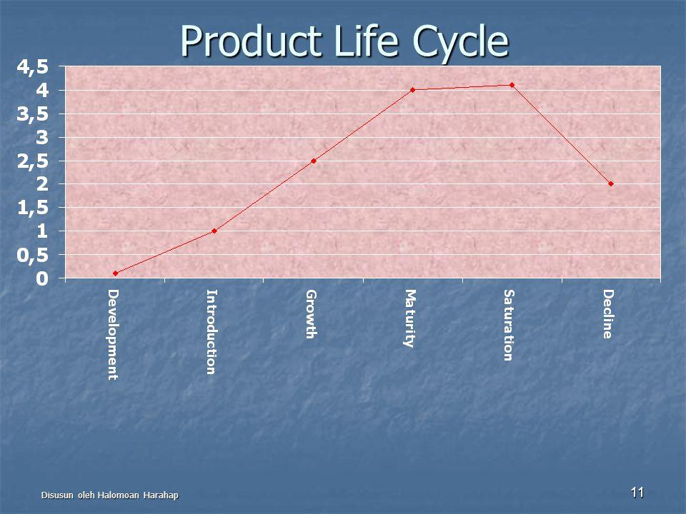 Disusun oleh Halomoan Harahap 11 Product Life Cycle