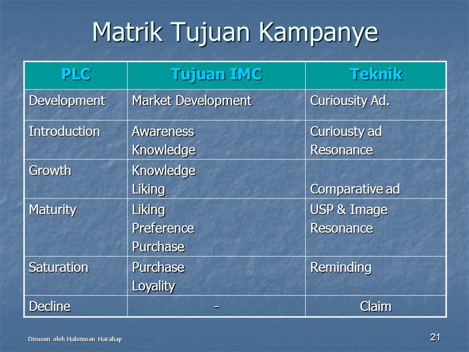 Disusun oleh Halomoan Harahap 21 Matrik Tujuan Kampanye PLC Tujuan IMC Teknik Development Market Development Curiousity Ad. IntroductionAwarenessKnowl