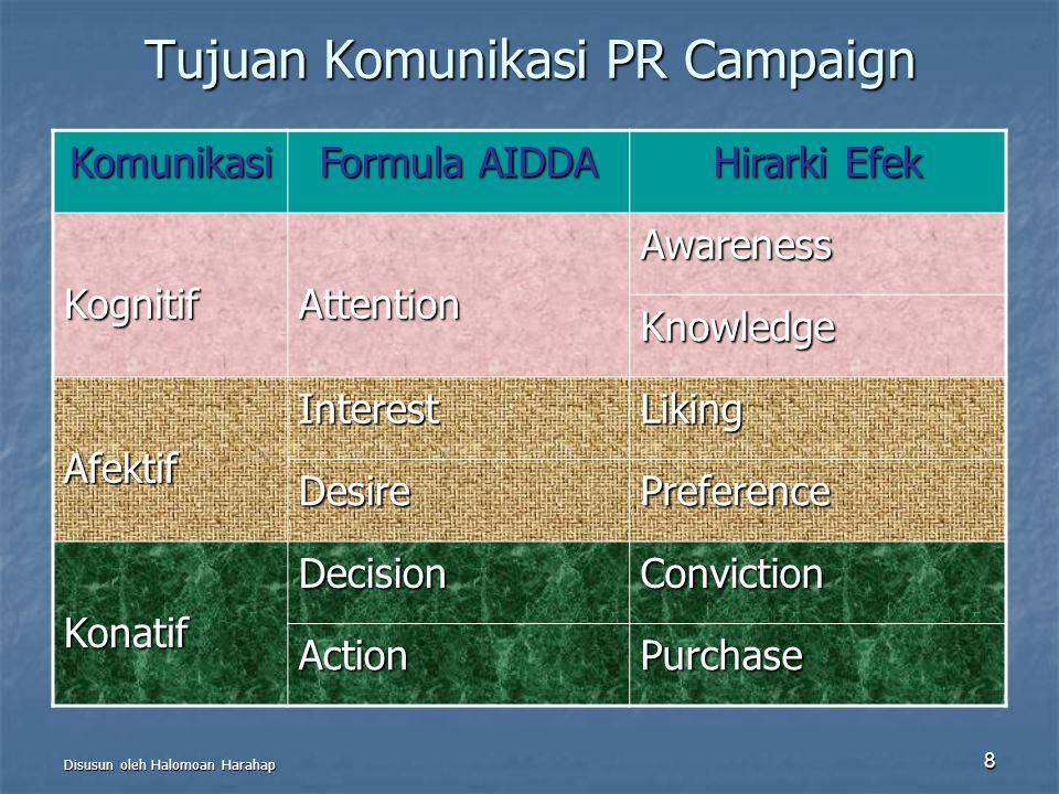 Disusun oleh Halomoan Harahap 8 Tujuan Komunikasi PR Campaign Komunikasi Formula AIDDA Hirarki Efek KognitifAttentionAwareness Knowledge AfektifIntere