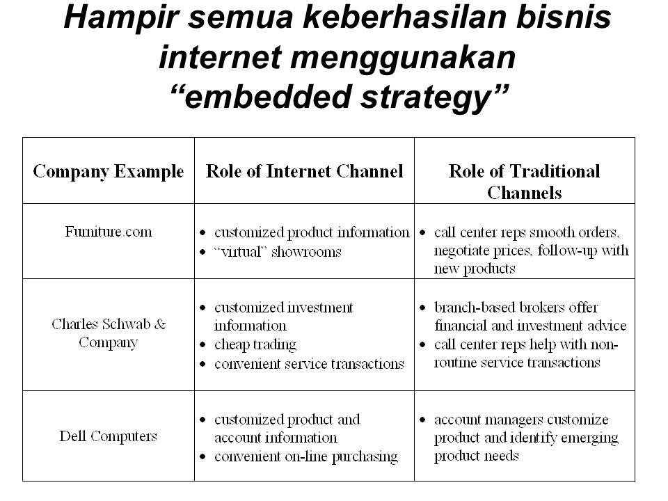 Hampir semua keberhasilan bisnis internet menggunakan embedded strategy