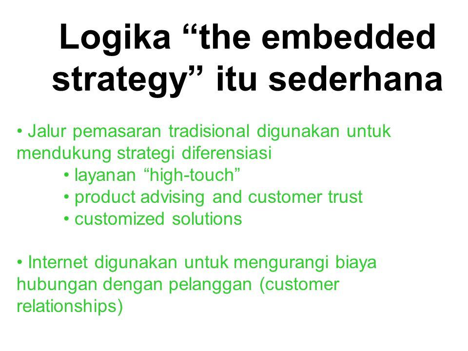 Logika the embedded strategy itu sederhana Jalur pemasaran tradisional digunakan untuk mendukung strategi diferensiasi layanan high-touch product advising and customer trust customized solutions Internet digunakan untuk mengurangi biaya hubungan dengan pelanggan (customer relationships)