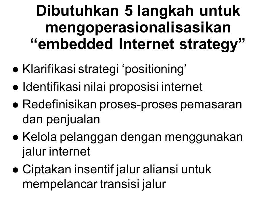 Dibutuhkan 5 langkah untuk mengoperasionalisasikan embedded Internet strategy Klarifikasi strategi 'positioning' Identifikasi nilai proposisi internet Redefinisikan proses-proses pemasaran dan penjualan Kelola pelanggan dengan menggunakan jalur internet Ciptakan insentif jalur aliansi untuk mempelancar transisi jalur