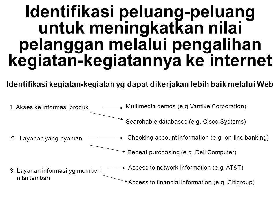 1.Akses ke informasi produk Multimedia demos (e.g Vantive Corporation) Searchable databases (e.g.