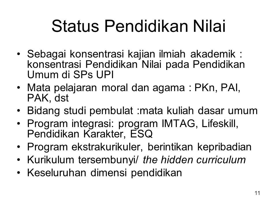 11 Status Pendidikan Nilai Sebagai konsentrasi kajian ilmiah akademik : konsentrasi Pendidikan Nilai pada Pendidikan Umum di SPs UPI Mata pelajaran mo